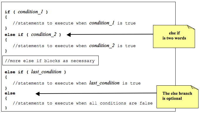6 Conditionally Executing Actions